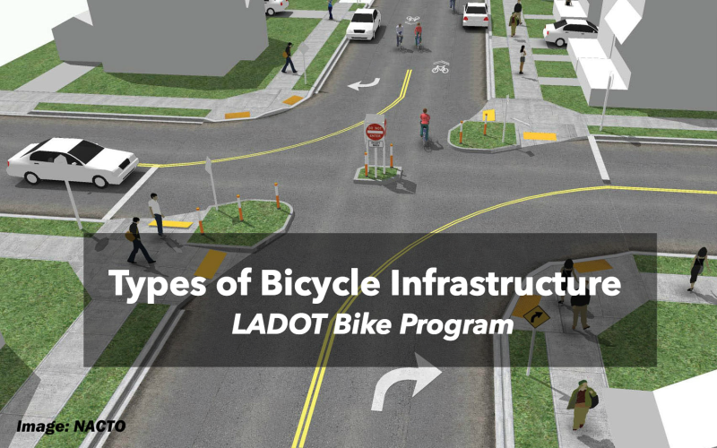 Types of Bicycle Infrastructure